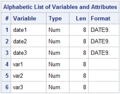 SAS Call Execute Metadata Change Alter Data Set Attributes