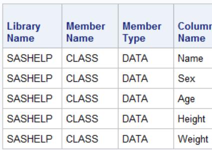 SAS Metadata PROC SQL Data Step Dictionary Tables SASHELP View